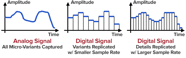 dithering amplitude