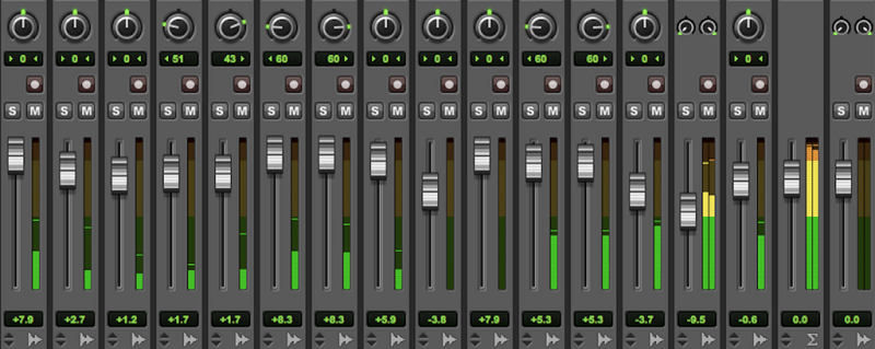 how to start the mix gain staging