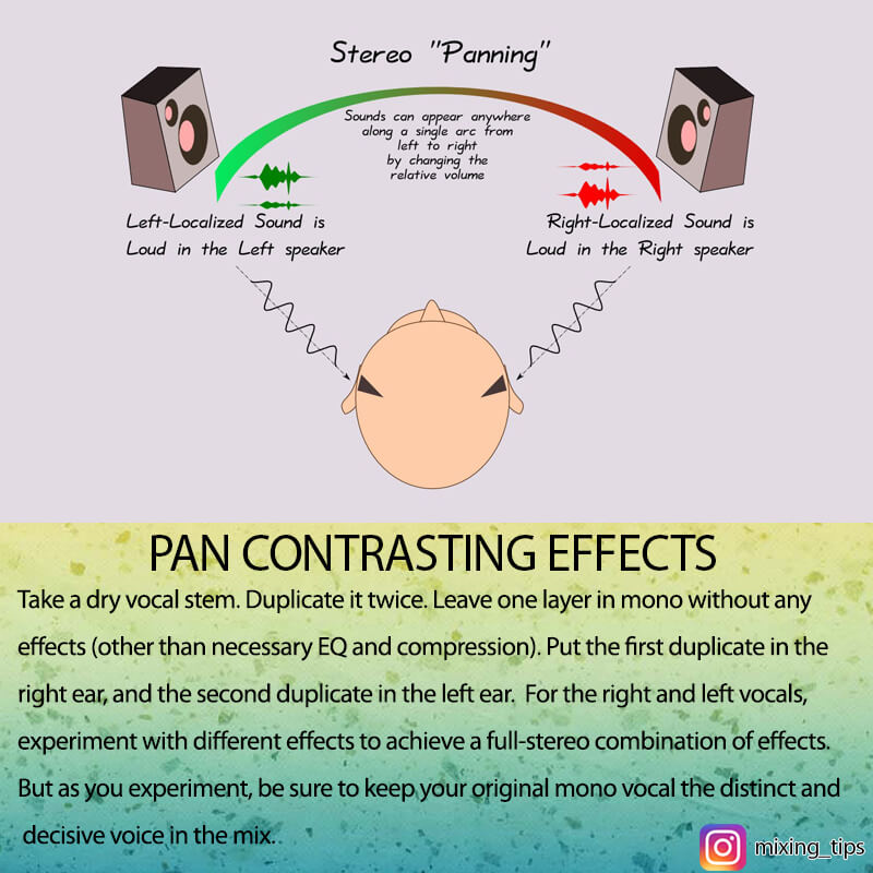 """""""Various Panning Tips"""" – by Mixing Tips"""