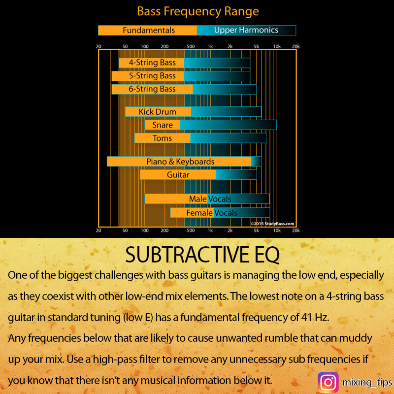 """""""Various EQ Tips"""" – by Mixing Tips"""