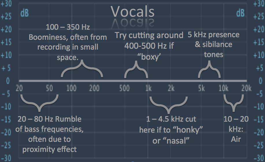 how to mix vocals