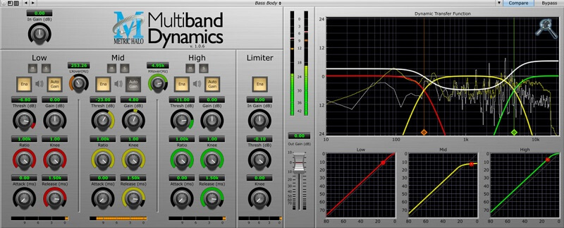 multiband compression by metric halo