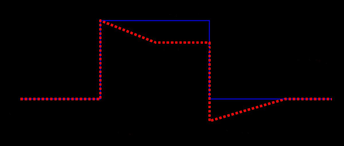 graph for compressor