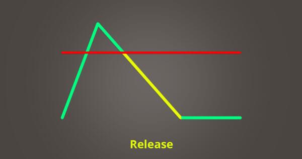 graph for compressor release