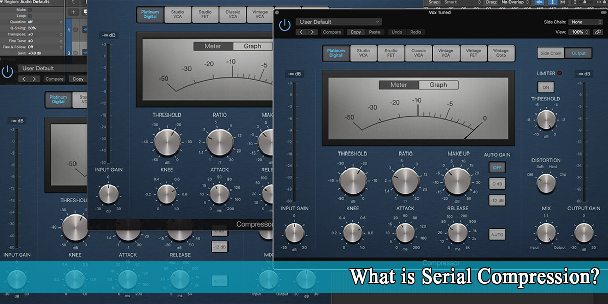 What is Serial Compression
