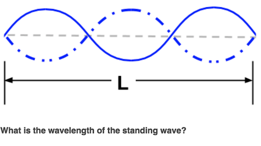 Do acoustic panels work standing waves